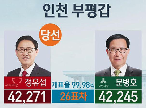 4.15 총선 - 만 18세 유권자의 영향력은?