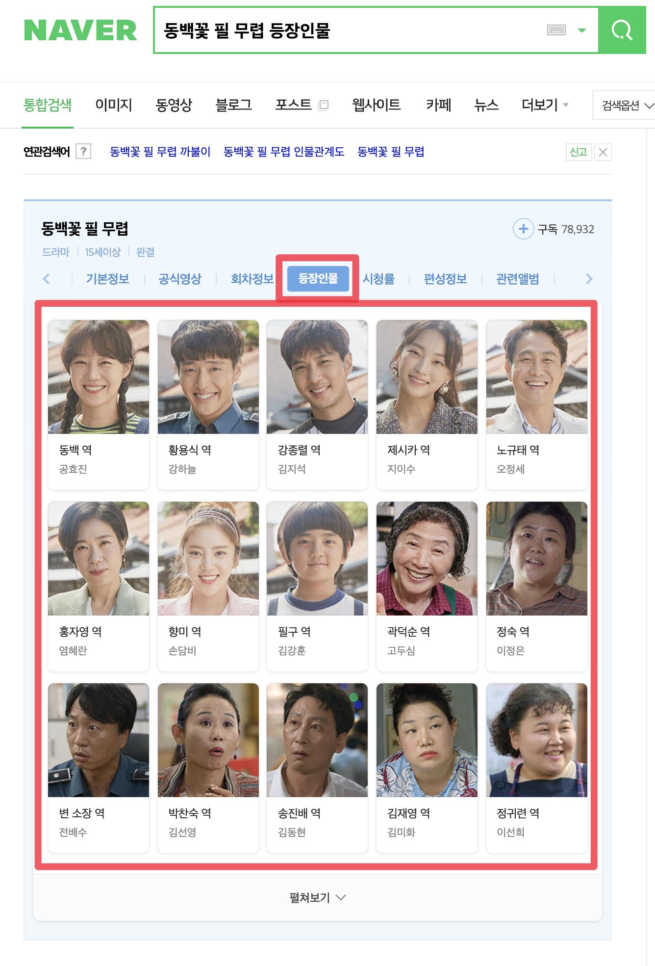드라마에 출연하는 배우의 수가 많을수록 드라마의 시청률은 올라갈까?